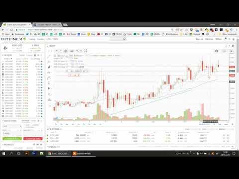 Pirkti bitcoin pinigine