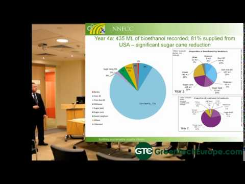 NNFCC presentation: State of the bioeconomy