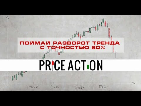 Forex4you. org видео
