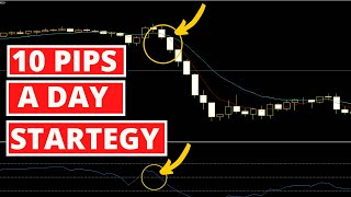 10 Pips a Day Strategy   Simple and Profitable Strategy   Moving Average and RSI