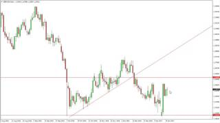 GBP/USD - GBP/USD Technical Analysis for January 23 2017 by FXEmpire.com