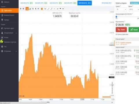 Trade box биржа бинарные опционы