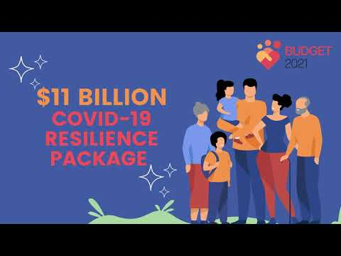 SG Budget 2021: COVID 19 Resilience Package