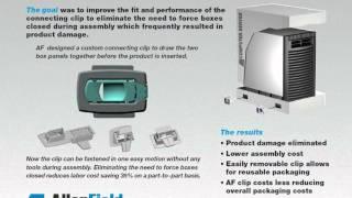 Custom Packaging Solutions Video - Allen Field Company.wmv