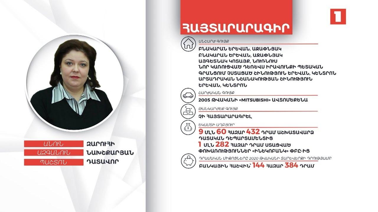 Դատավոր Զարուհի Նախշքարյանը 5 անշարժ գույք ունի և մի քանի միլիոն դրամ