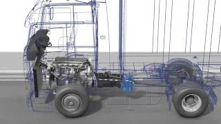 Voith Retarder Animation Function VR 115 CN