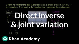 Grade 9 Math | Direct inverse and joint variation | Khan Academy