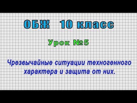 ОБЖ 10 класс (Урок№5 - Чрезвычайные ситуации техногенного характера и защита от них.)