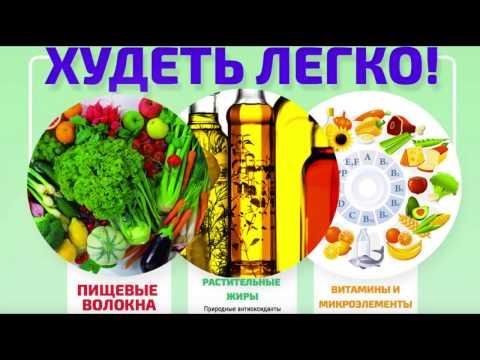 Белки жиры углеводы количество калорий