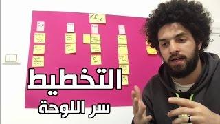 سر اللوحة اللى ورايا - التخطيط | كريم اسماعيل