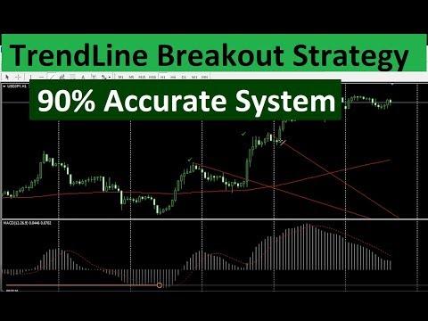 Trading binario online morello