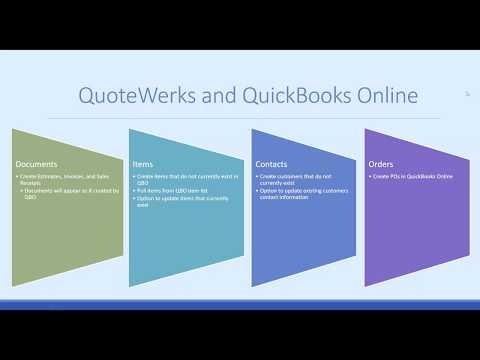 Quickbooks Online | CPQ - Quotes & Proposals | QuoteWerks®