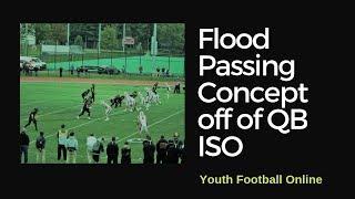 Flood Passing Concept