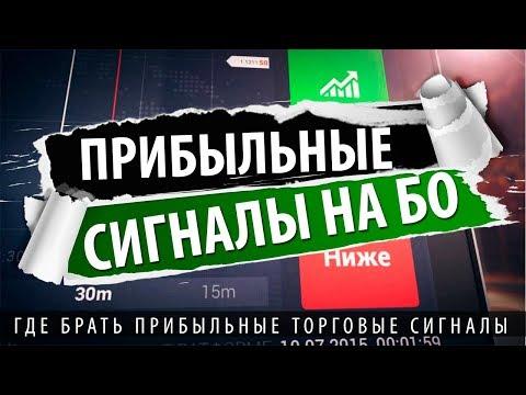 Стратегия для бинарных опционов red green candle