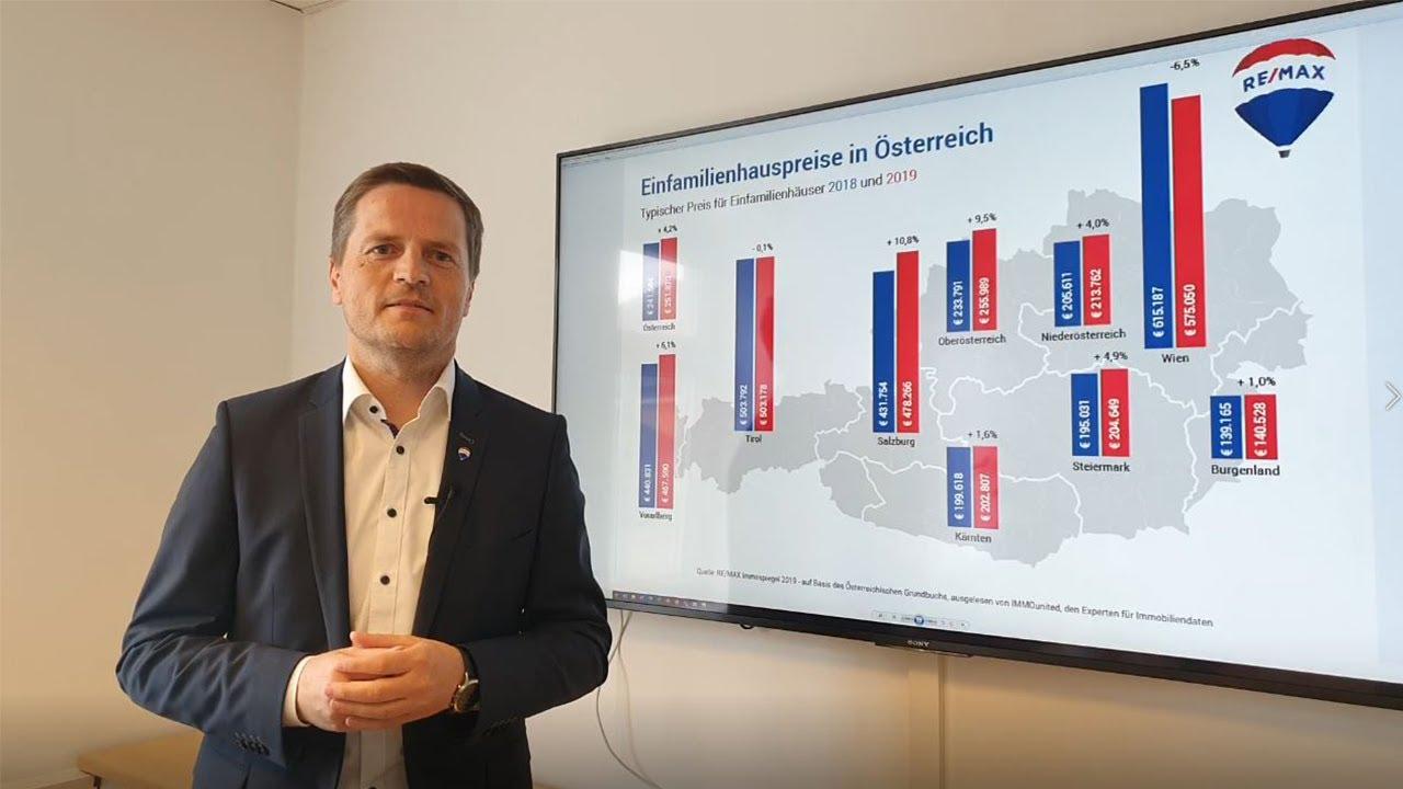 RE/MAX Immospiegel - Geschäftsführer von RE/MAX Austria, Bernhard Reikersdorfer, MBA über die Einfamiliienhauspreise 2019