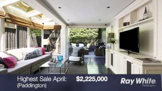 Ray White Paddington April 2015 Market Update