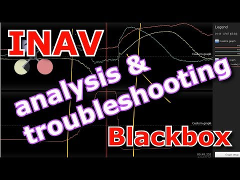 inav-blackbox-analysis-2--altitude-hold-problems