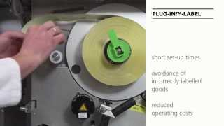Funcionamiento de Plug-In-Label