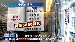 2015.11.22中天調查報告/低薪菜鳥搏生存 薪資倒退誰之過