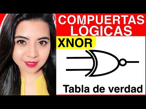 Puertas Lógicas XNOR (NOR Exclusiva)