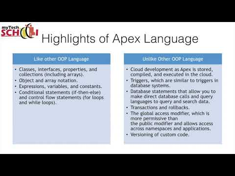Salesforce apex tutorial for Beginners - YouTube