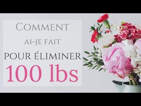 Abilify vous fait perdre du poids