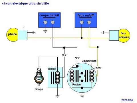 circuit electrique ultra simplifie