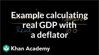 Example Calculating Real GDP with a Deflator