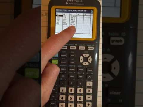 TI-84+ Residuals and Sum of Residuals Squared