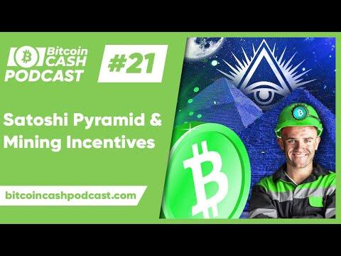 Coinmarketcap bitcoin privát