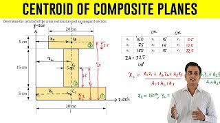 How to find Centroid of an I - Section   Problem 1  