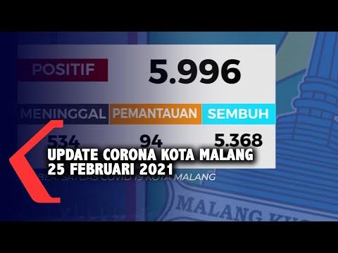 Data Covid-19 Kota Malang 25 Februari 2021