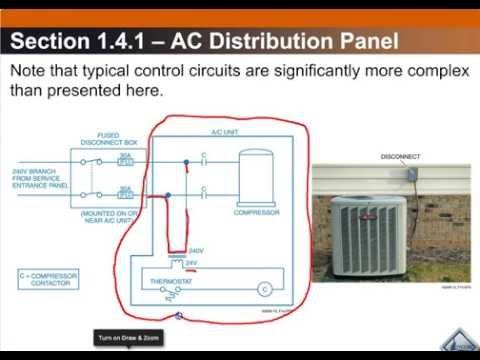 Power Distribution | HVAC Training Solutions - YouTube