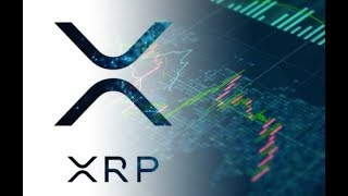 $10 Million XRP Purchased From Ripple and Can XRP Hit ATH Again?