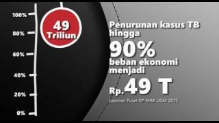 Video Infografis TB