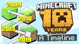 Ten YEARS of Minecraft: An Evolution