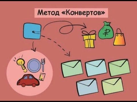 Метод конвертов