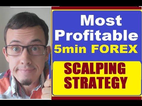 Miglior sito trading binario