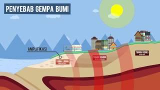 Mengenal Gempa Bumi  Modul 4