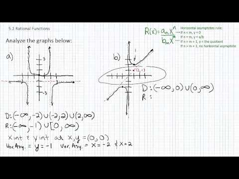 Rational Functions p2