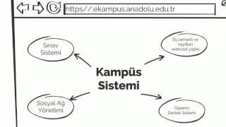 anadolu üniversitesi ders çalışma platformu anadolum ekampüs sistemi
