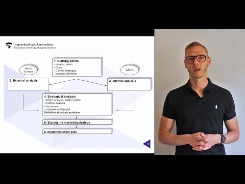 mp4 Business Marketing Planning Process, download Business Marketing Planning Process video klip Business Marketing Planning Process