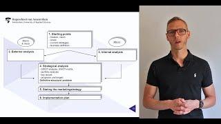 6 steps of marketing planning