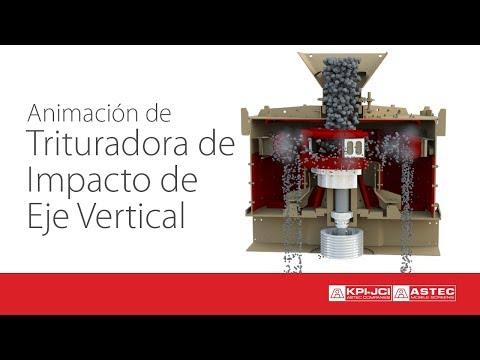 Animación de Trituradora de Impacto de Eje Vertical
