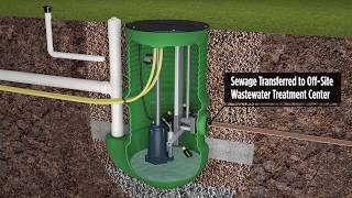 PowerSewer System