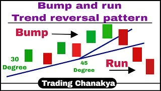 Bump and run trend reversal pattern for big and fast profit - by trading chanakya 🔥🔥🔥