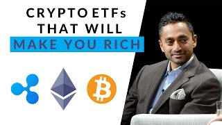 Graustufen Bitcoin Trust ETF Preis