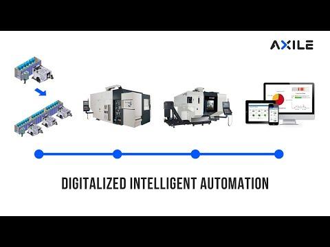 AXILE Digitalized Intelligent Automation