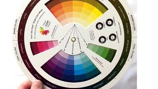 How To Use Your Color Wheel From Color-Fans.com