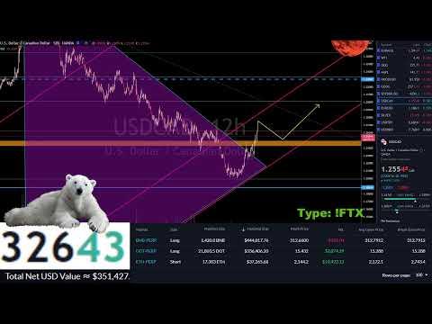 fac comerț cu cripto investiții în avere bitcoin